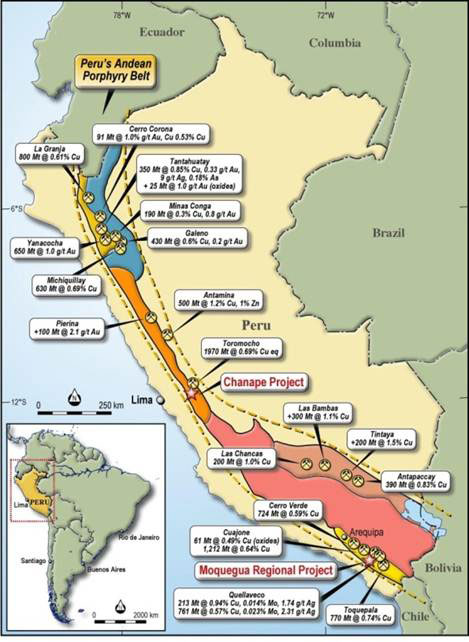 PERU'S PORPHYRY BELT AND PORPHYRY DEPOSITS OF PERU